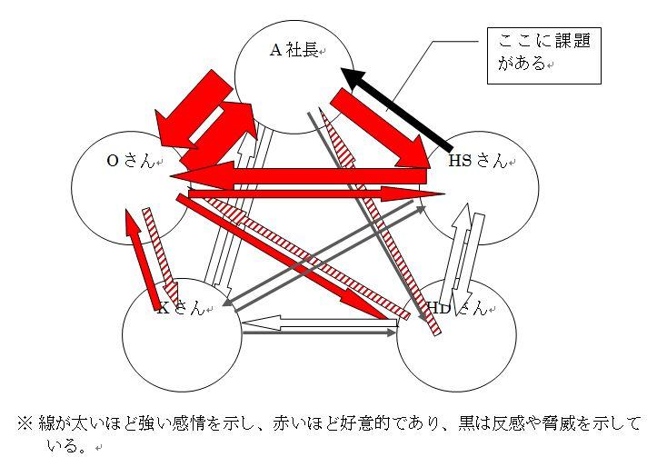 hiroyasystem