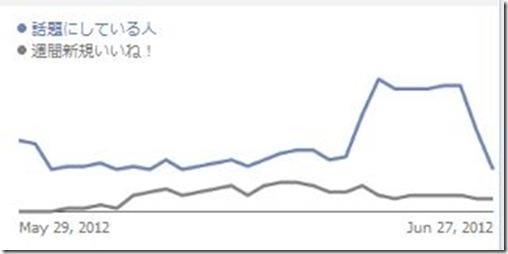 グラフ拡大